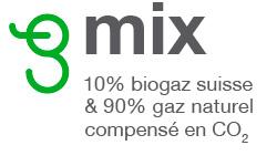ylb-gmix-250x150