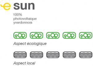 e-sun