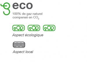 g-eco