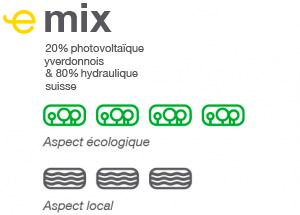 e mix