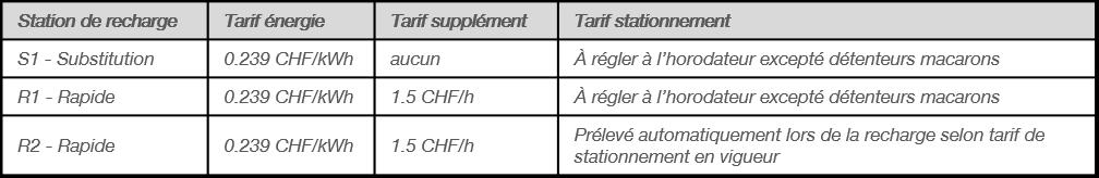 tableau-prix-recharge-bornes-ymotion